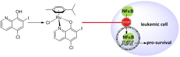 figure2-research